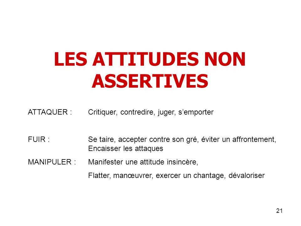 LES ATTITUDES NON ASSERTIVES