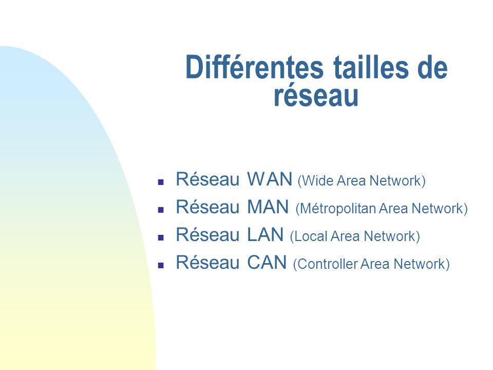 Différentes tailles de réseau
