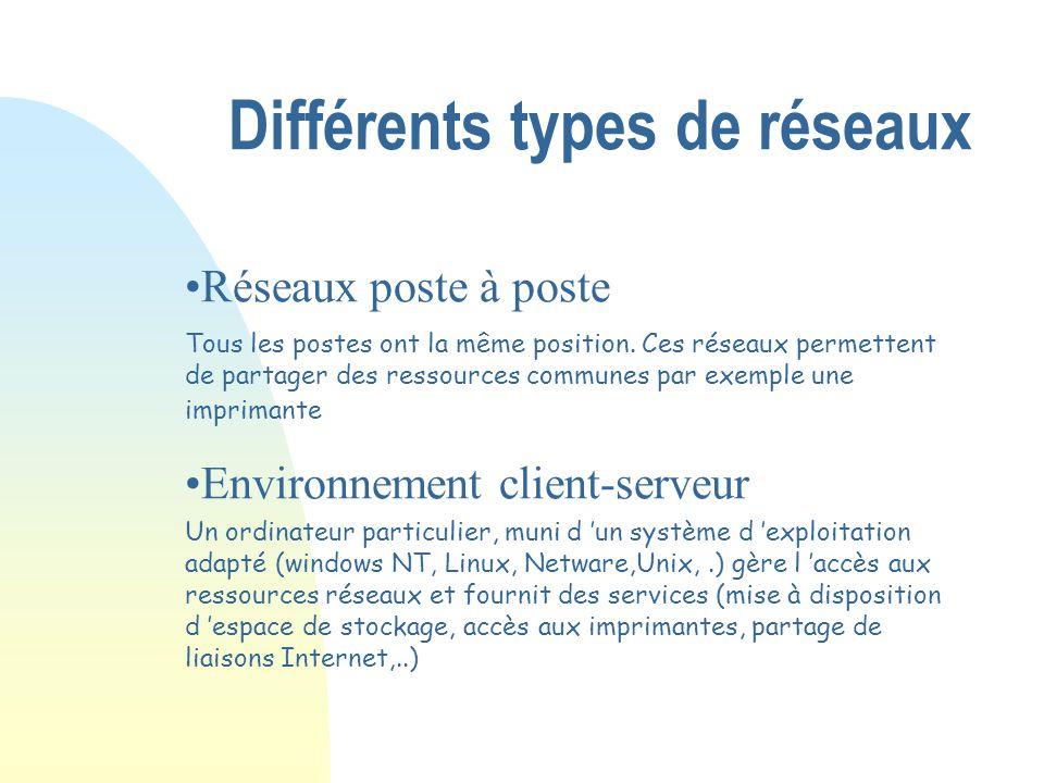 Différents types de réseaux