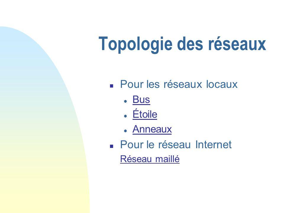 Topologie des réseaux Pour les réseaux locaux Pour le réseau Internet