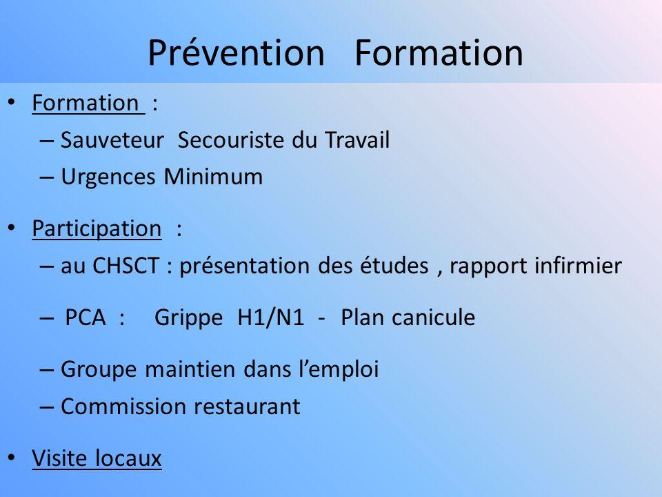 Prévention Formation Formation : Sauveteur Secouriste du Travail