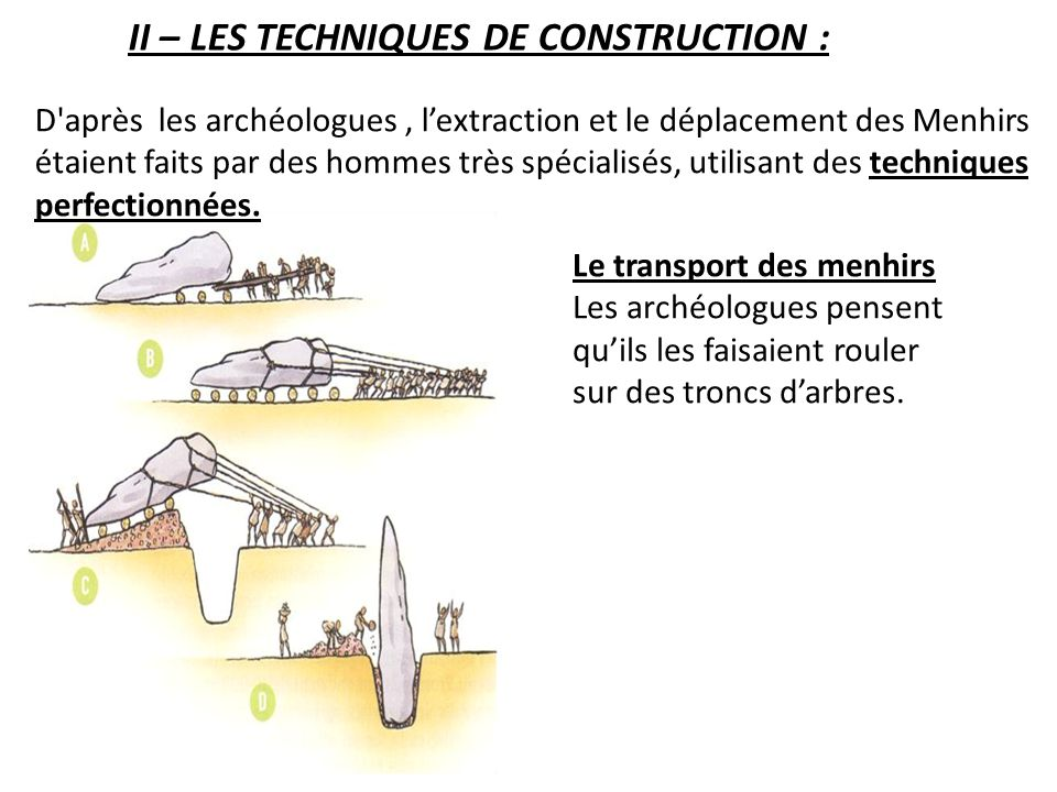 II – LES TECHNIQUES DE CONSTRUCTION :