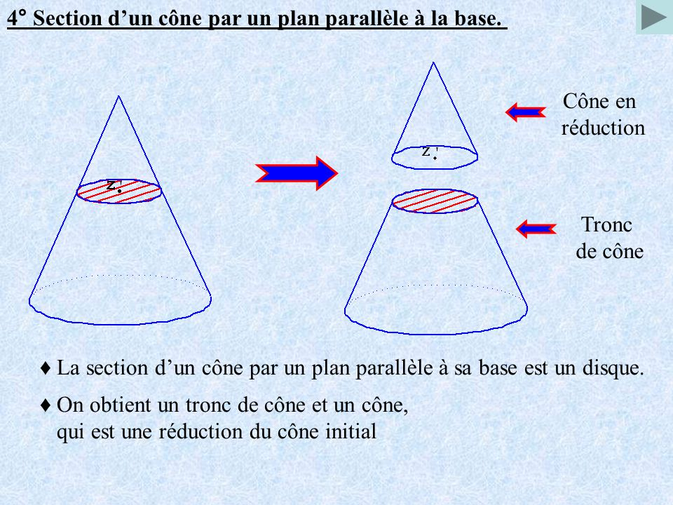 4° Section d'un cône par un plan parallèle à la base.