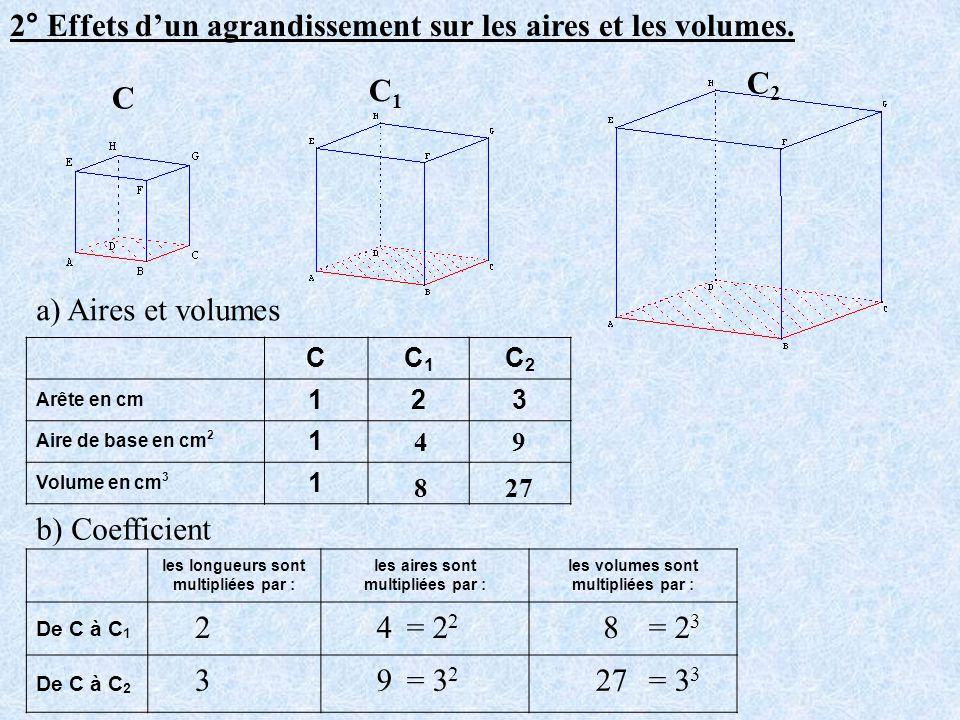 2° Effets d'un agrandissement sur les aires et les volumes.