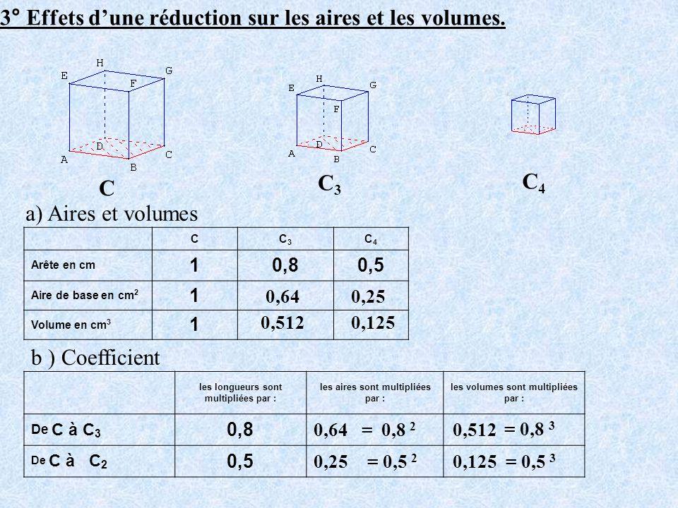 3° Effets d'une réduction sur les aires et les volumes.