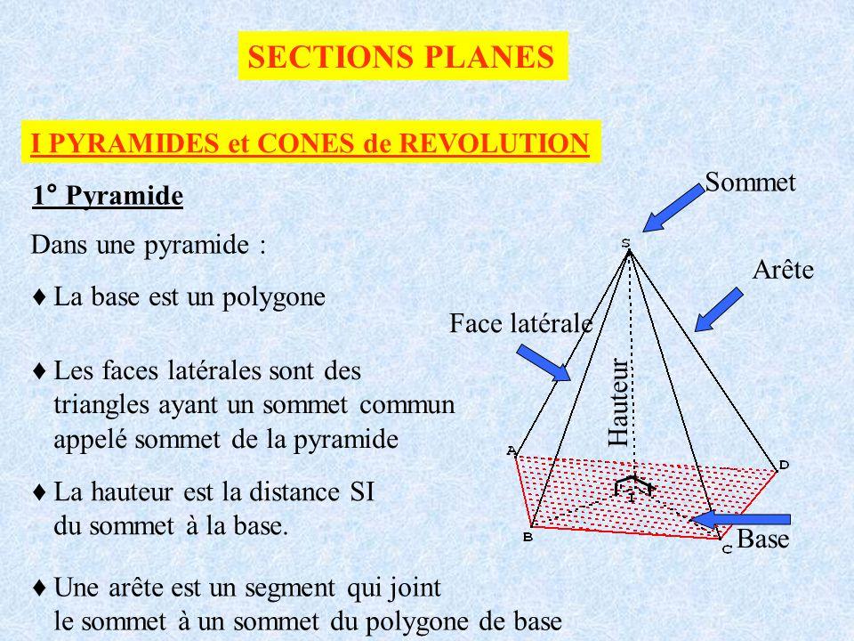 SECTIONS PLANES I PYRAMIDES et CONES de REVOLUTION Sommet 1° Pyramide