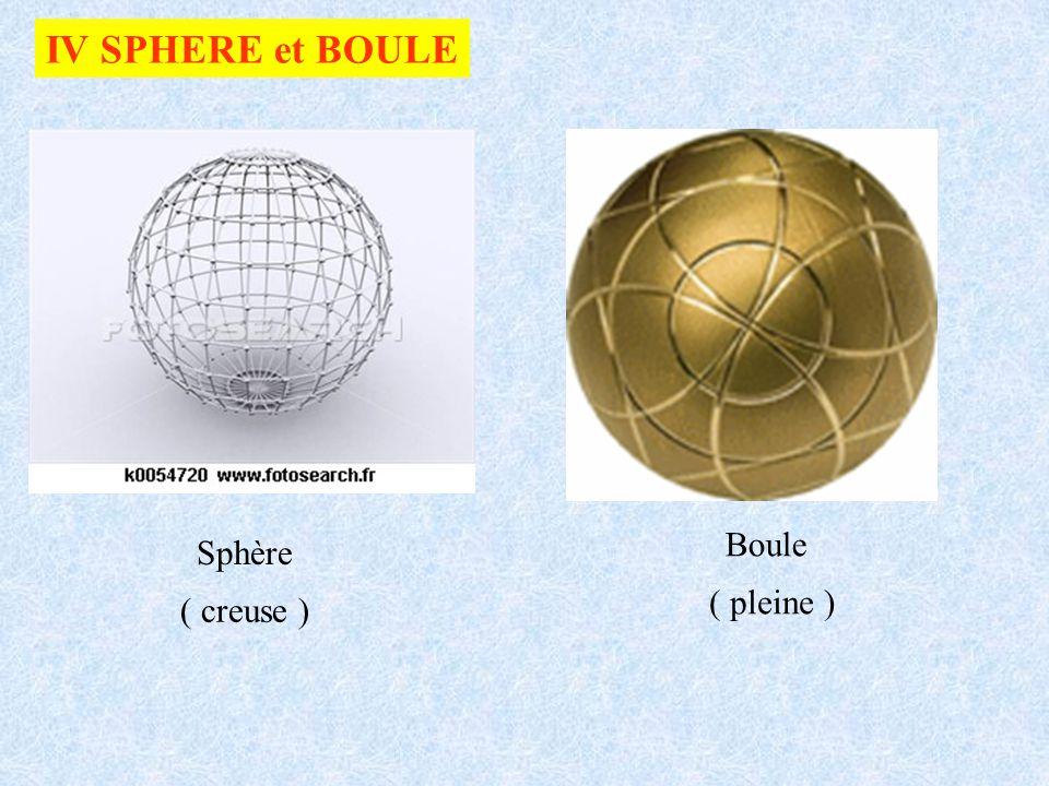 IV SPHERE et BOULE Boule Sphère ( pleine ) ( creuse )