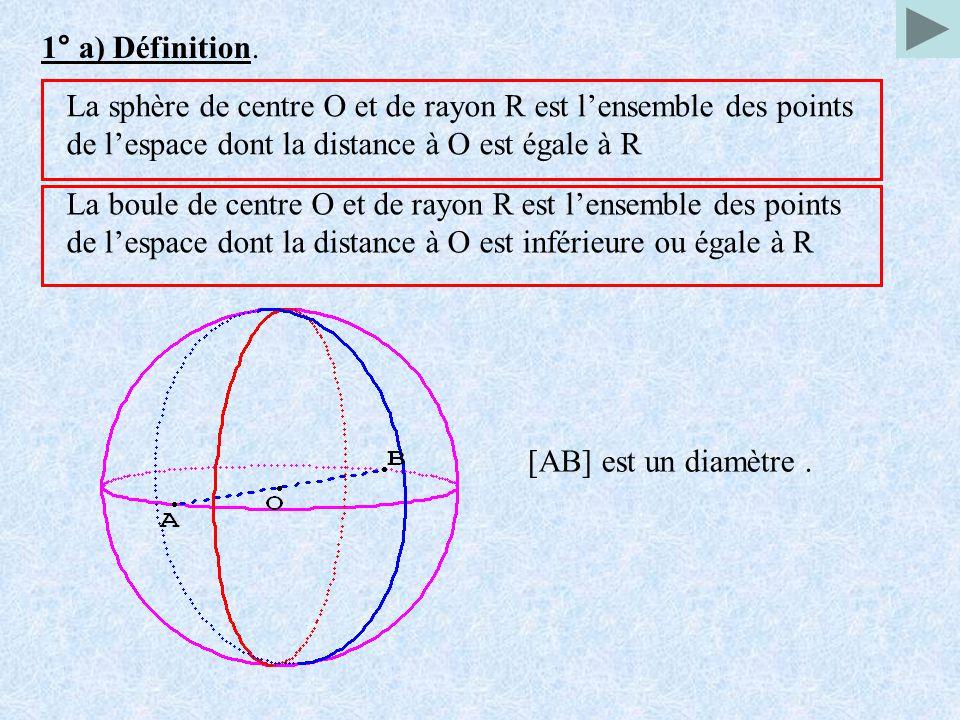 1° a) Définition. La sphère de centre O et de rayon R est l'ensemble des points. de l'espace dont la distance à O est égale à R.