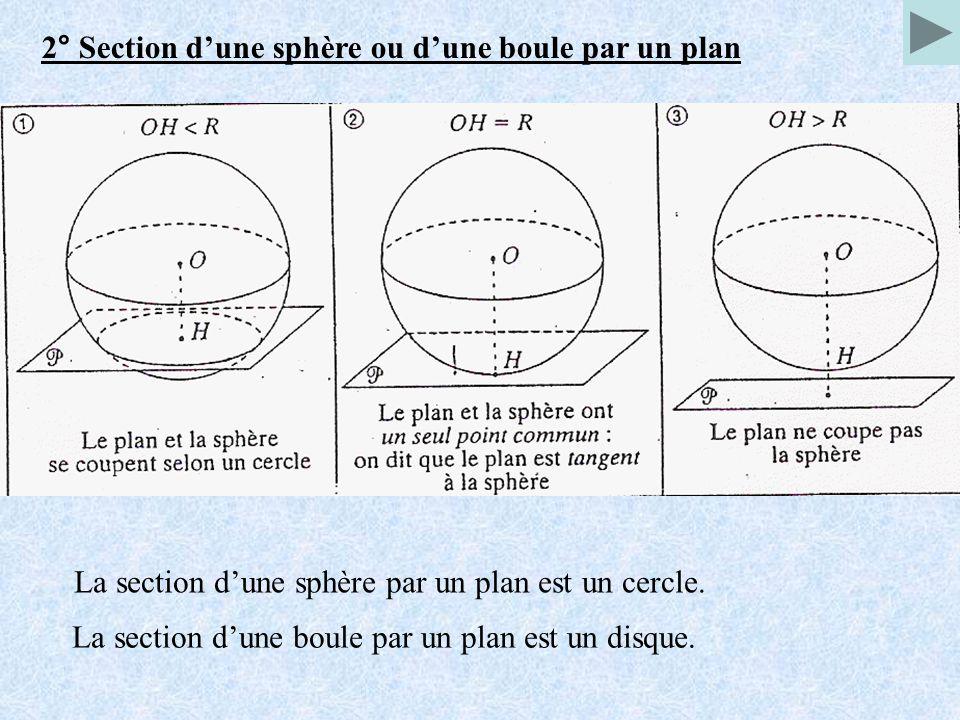 2° Section d'une sphère ou d'une boule par un plan