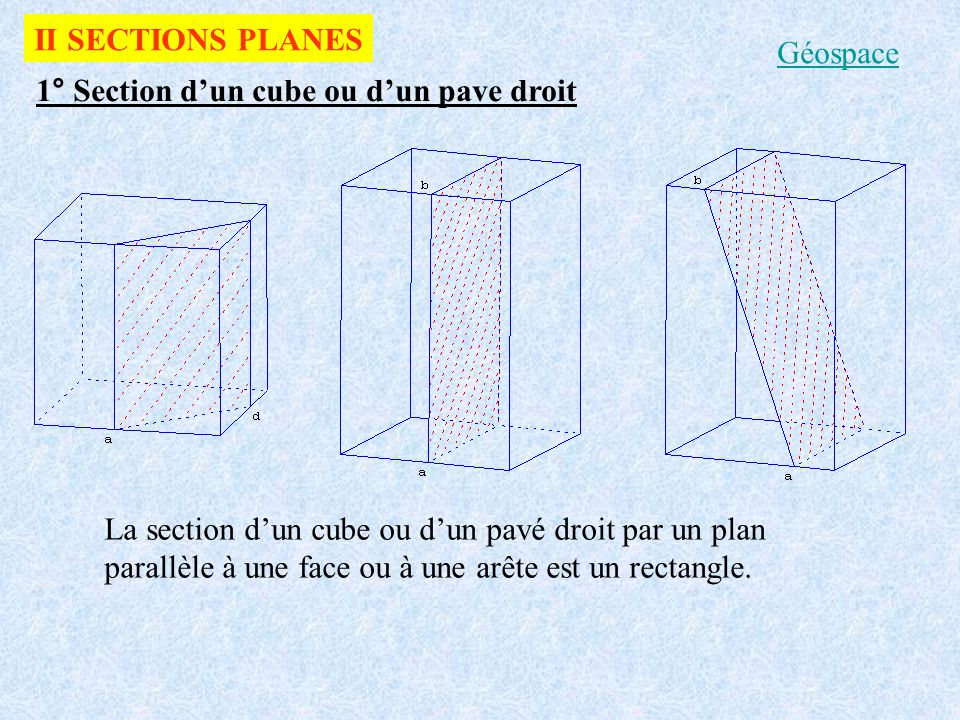 II SECTIONS PLANES Géospace. 1° Section d'un cube ou d'un pave droit. La section d'un cube ou d'un pavé droit par un plan.