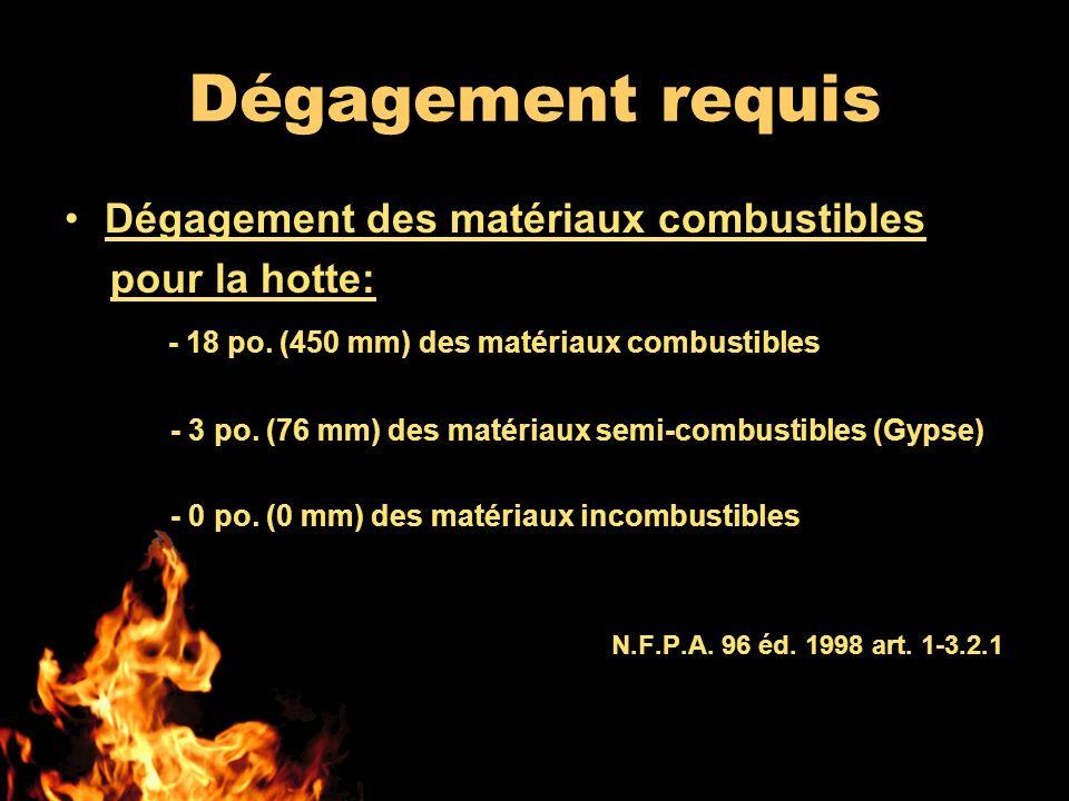 Dégagement requis Dégagement des matériaux combustibles pour la hotte: