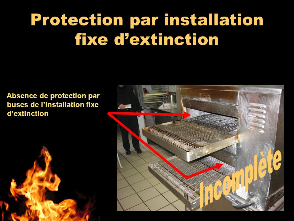 Protection par installation