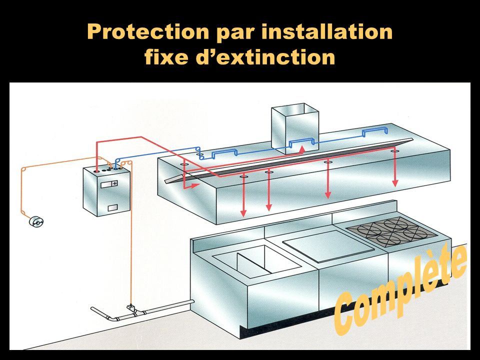 Protection par installation fixe d'extinction