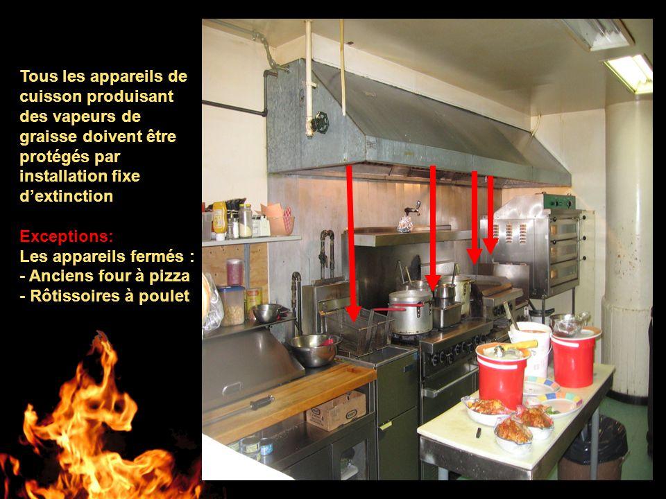 Tous les appareils de cuisson produisant. des vapeurs de graisse doivent être protégés par installation fixe d'extinction.