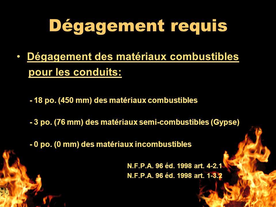 Dégagement requis Dégagement des matériaux combustibles