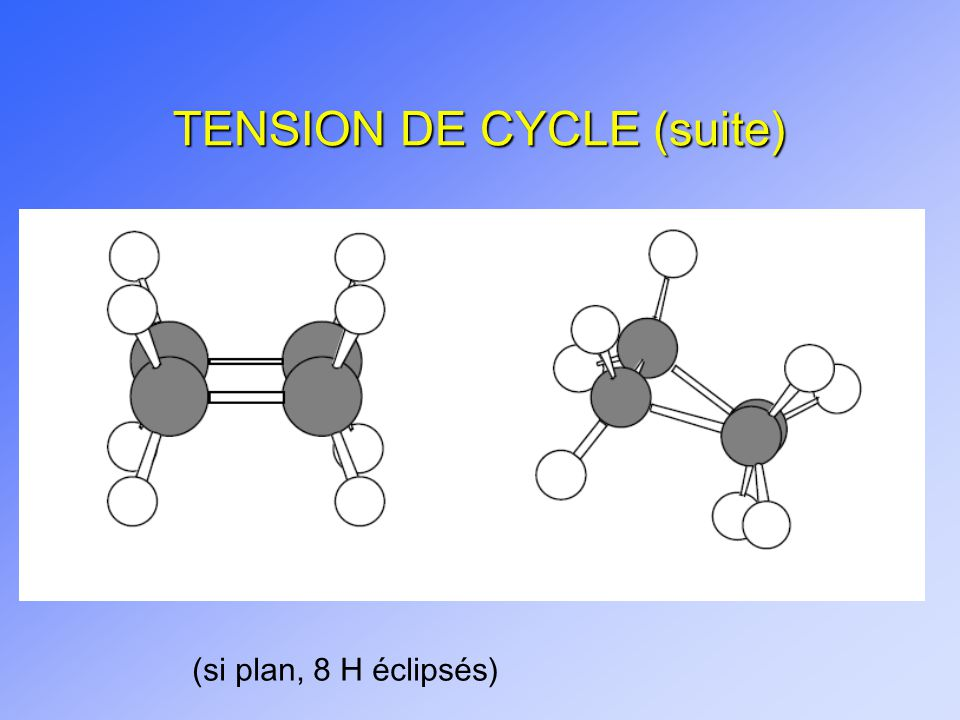 TENSION DE CYCLE (suite)