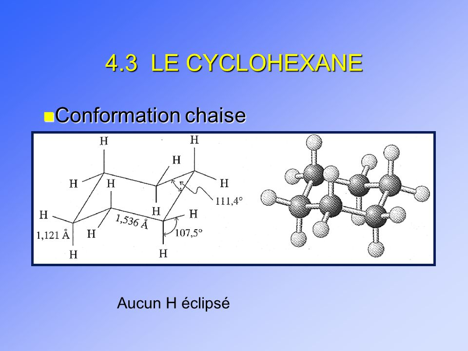 4.3 LE CYCLOHEXANE Conformation chaise Aucun H éclipsé