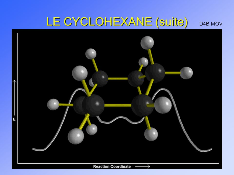 LE CYCLOHEXANE (suite)