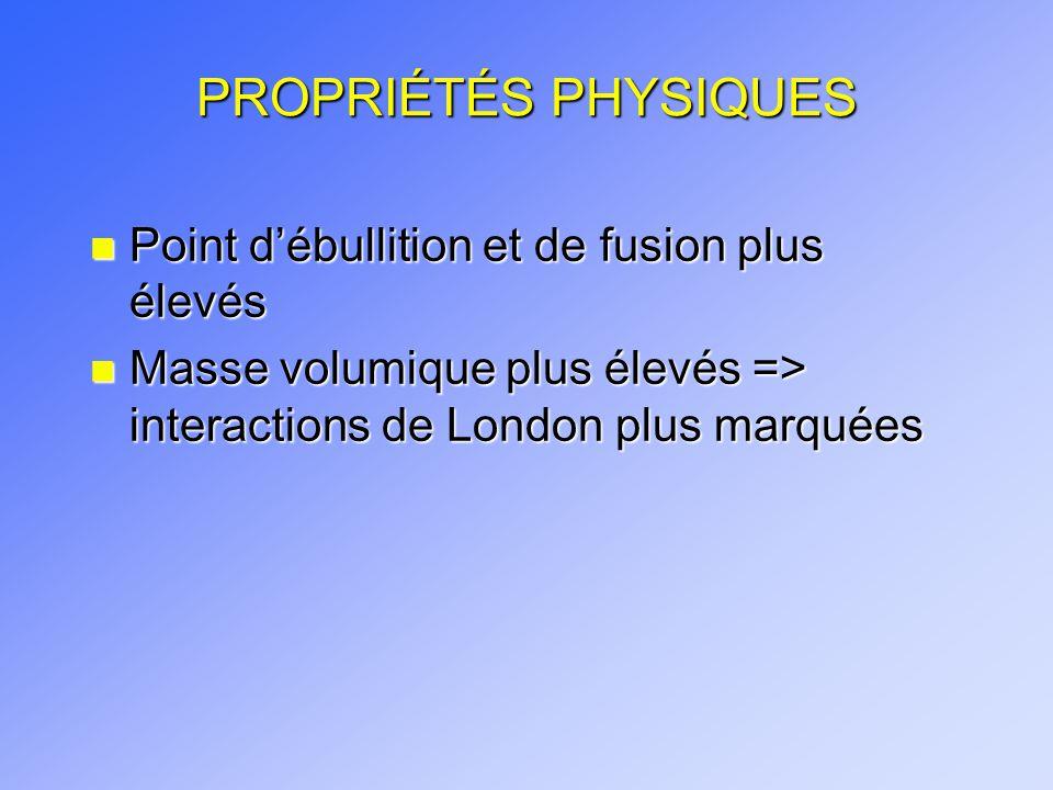 PROPRIÉTÉS PHYSIQUES Point d'ébullition et de fusion plus élevés