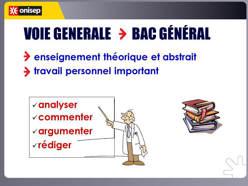 VOIE GENERALE BAC GÉNÉRAL
