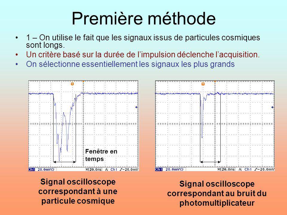 Première méthode 1 – On utilise le fait que les signaux issus de particules cosmiques sont longs.