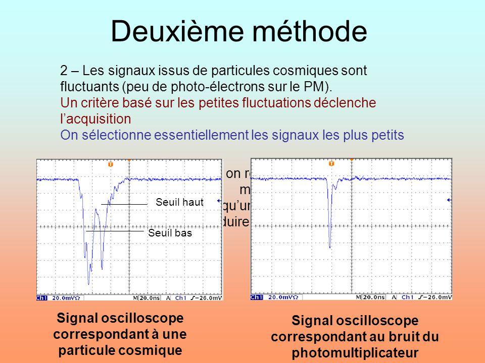 Deuxième méthode Signal oscilloscope correspondant à une particule cosmique. Signal oscilloscope correspondant au bruit du photomultiplicateur.