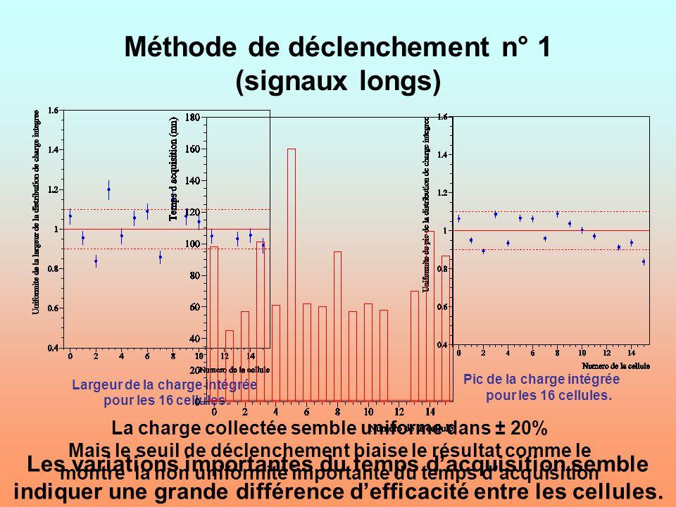 Méthode de déclenchement n° 1 (signaux longs)