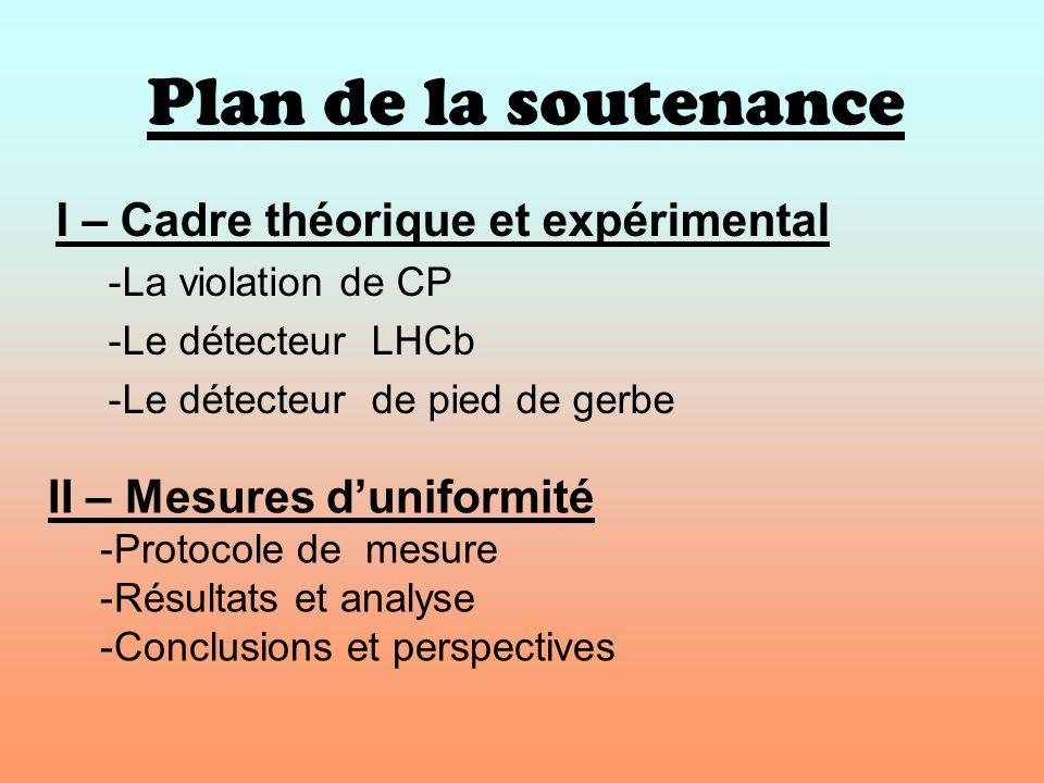 Plan de la soutenance I – Cadre théorique et expérimental