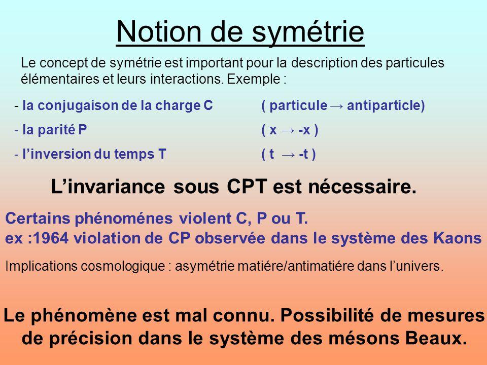 L'invariance sous CPT est nécessaire.