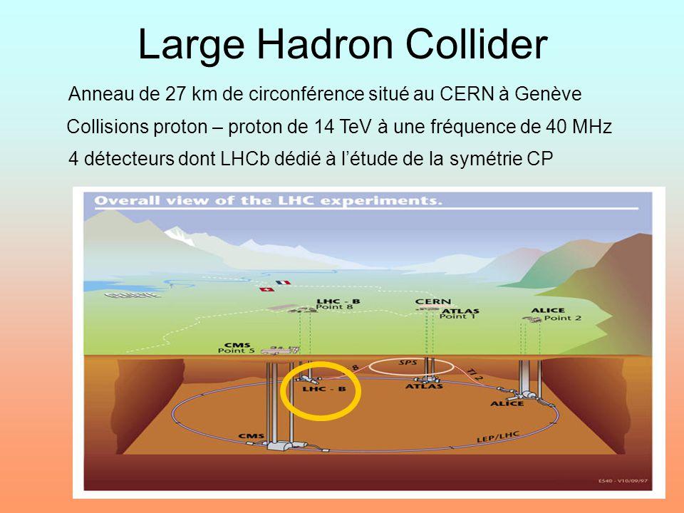 Large Hadron Collider Anneau de 27 km de circonférence situé au CERN à Genève. Collisions proton – proton de 14 TeV à une fréquence de 40 MHz.