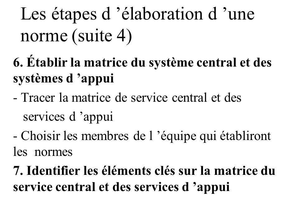 Les étapes d 'élaboration d 'une norme (suite 4)