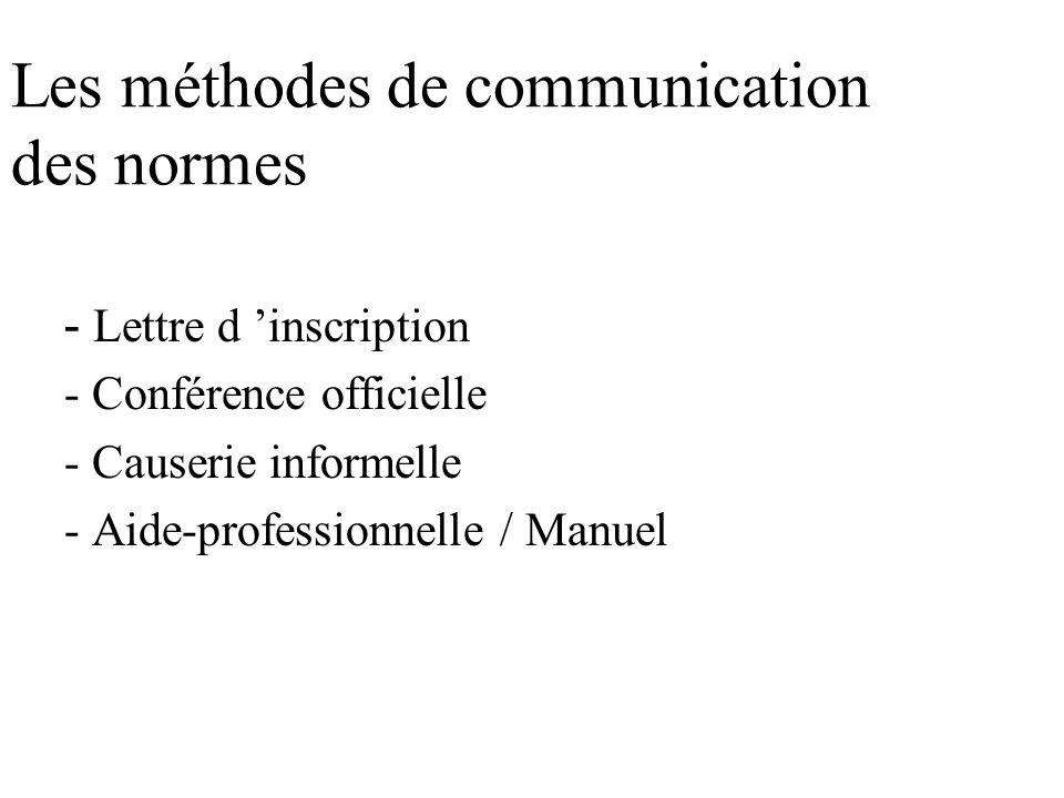 Les méthodes de communication des normes