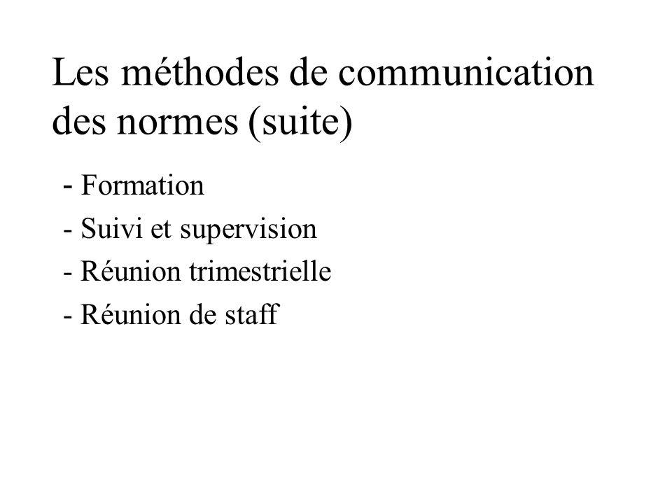 Les méthodes de communication des normes (suite)