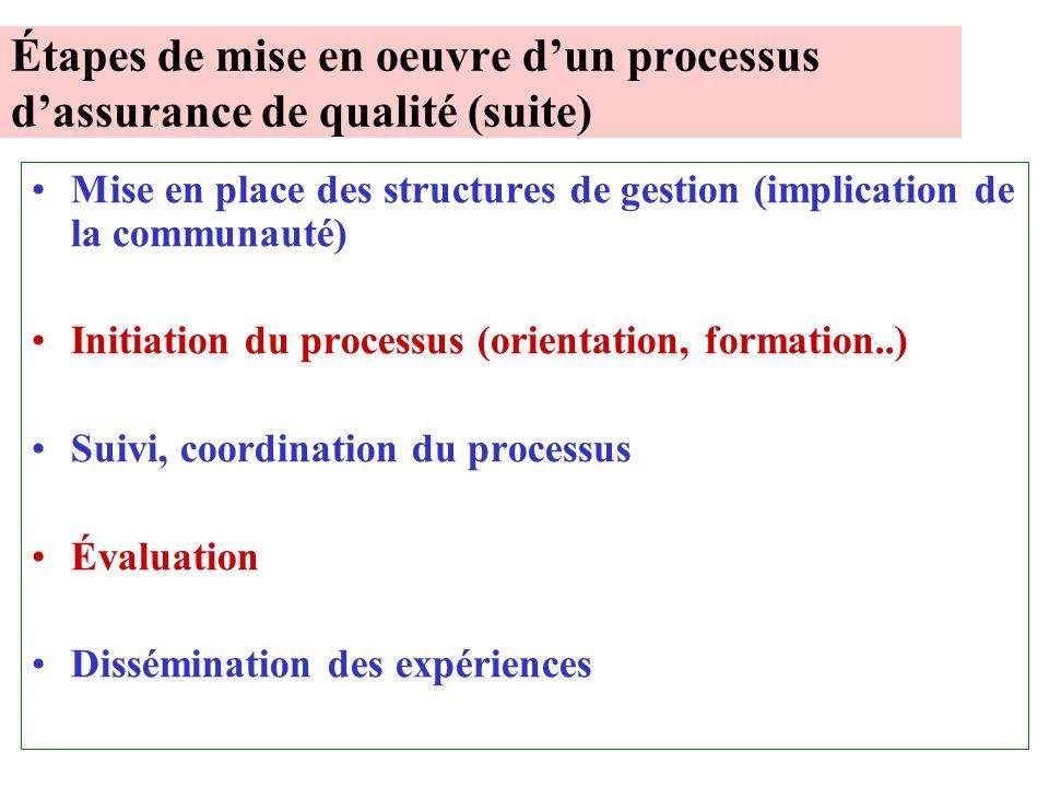 Étapes de mise en oeuvre d'un processus d'assurance de qualité (suite)