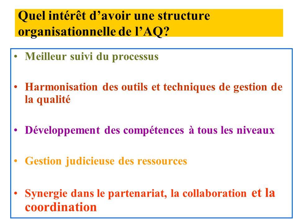 Quel intérêt d'avoir une structure organisationnelle de l'AQ