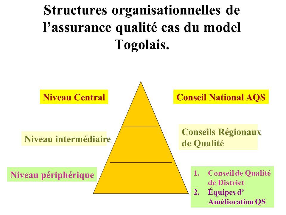 Structures organisationnelles de l'assurance qualité cas du model Togolais.