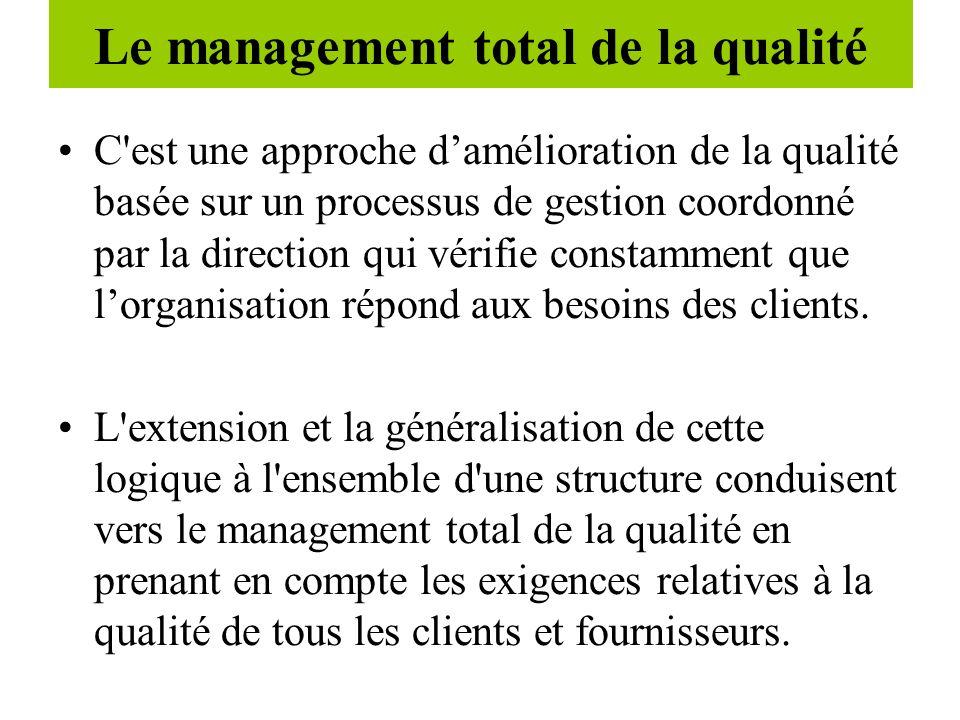 Le management total de la qualité