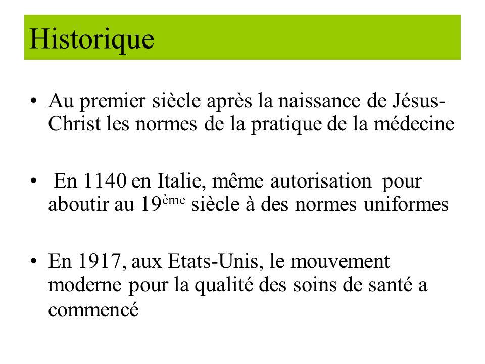 Historique Au premier siècle après la naissance de Jésus-Christ les normes de la pratique de la médecine.