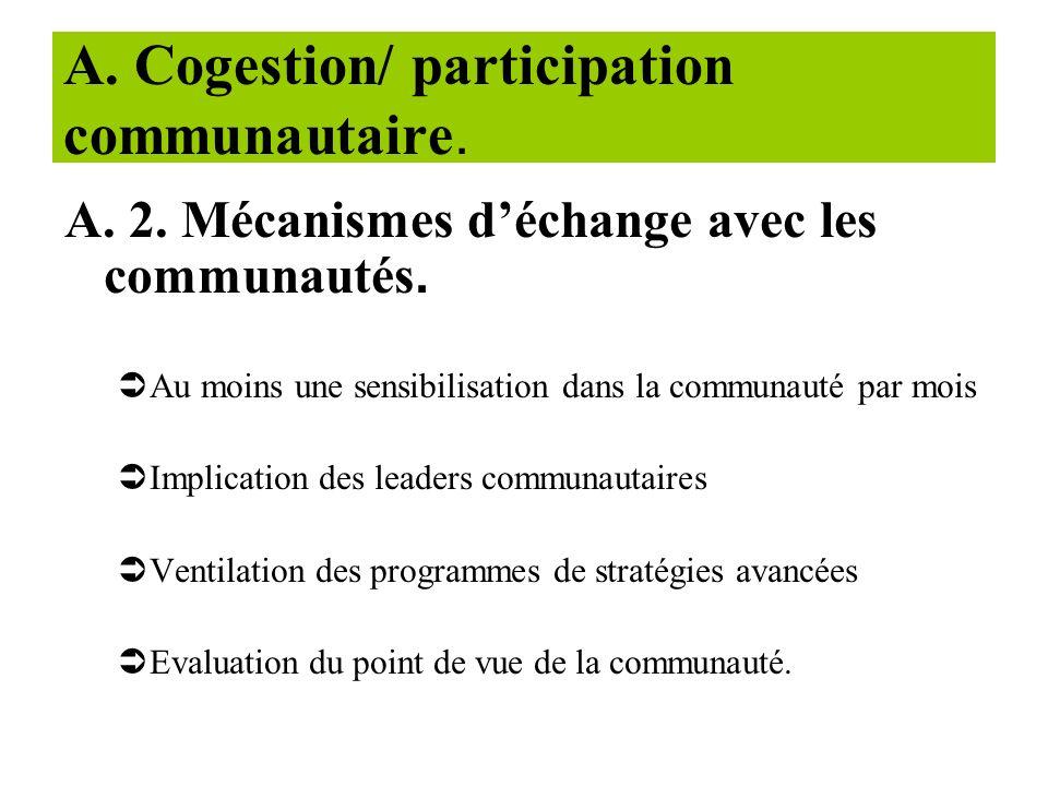 A. Cogestion/ participation communautaire.