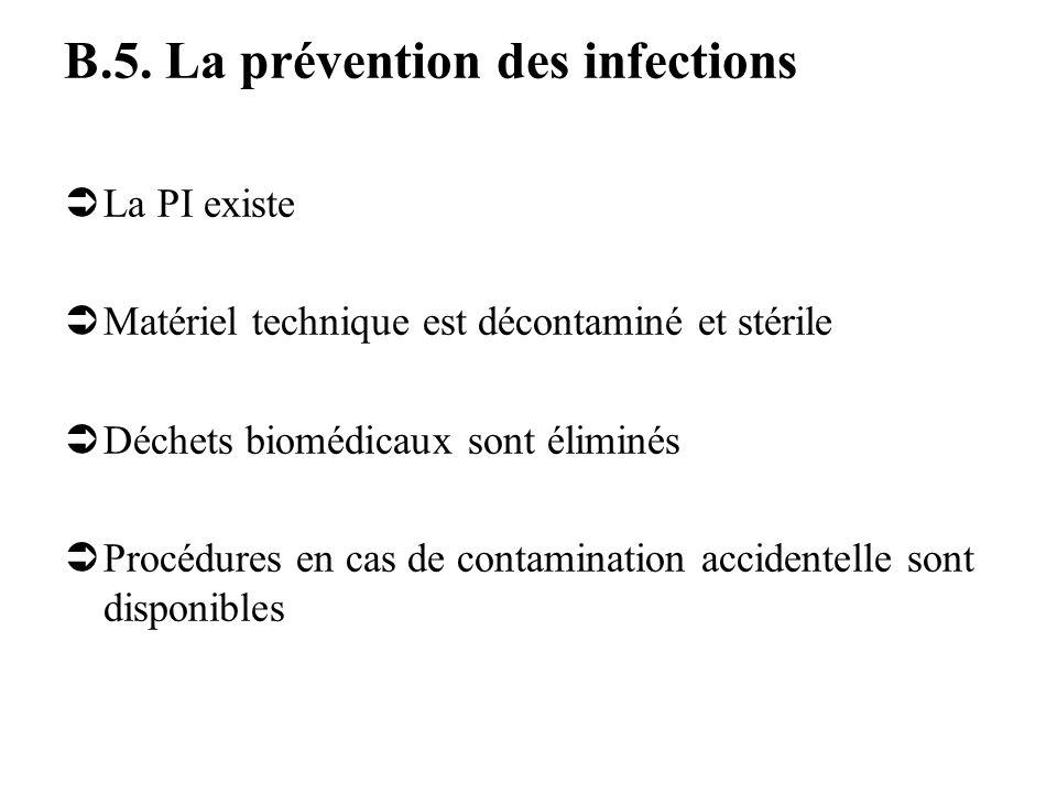 B.5. La prévention des infections