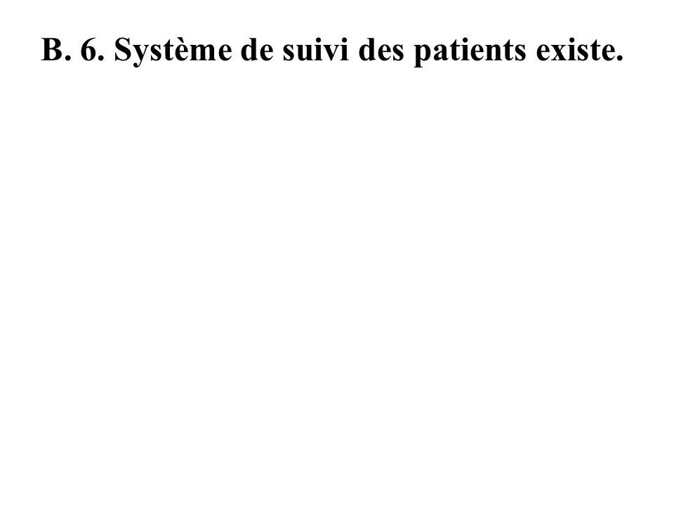 B. 6. Système de suivi des patients existe.