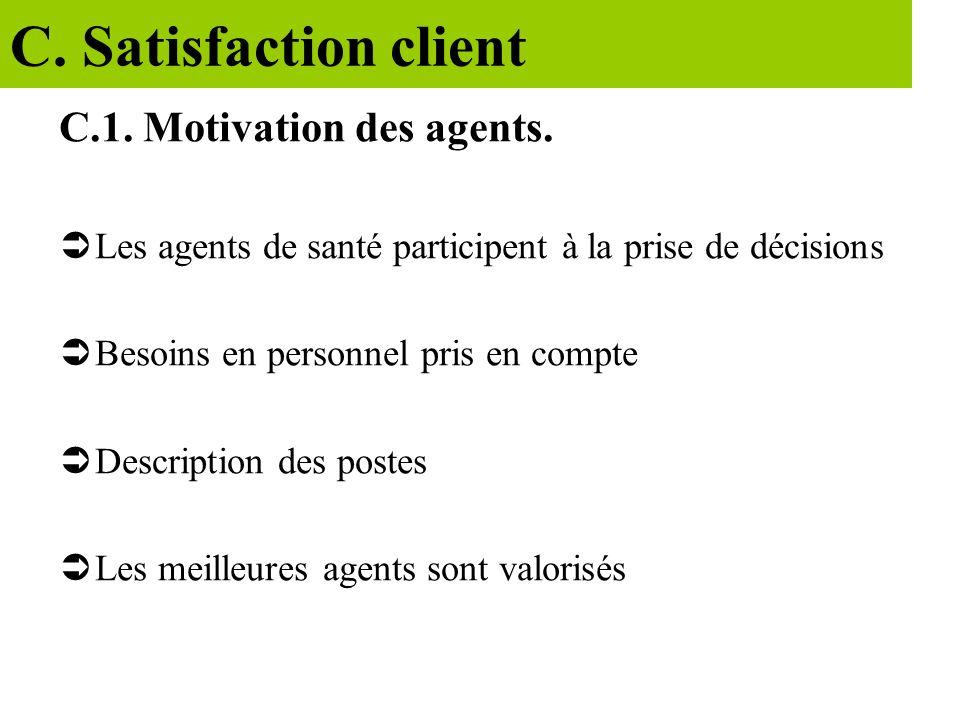C. Satisfaction client C.1. Motivation des agents.