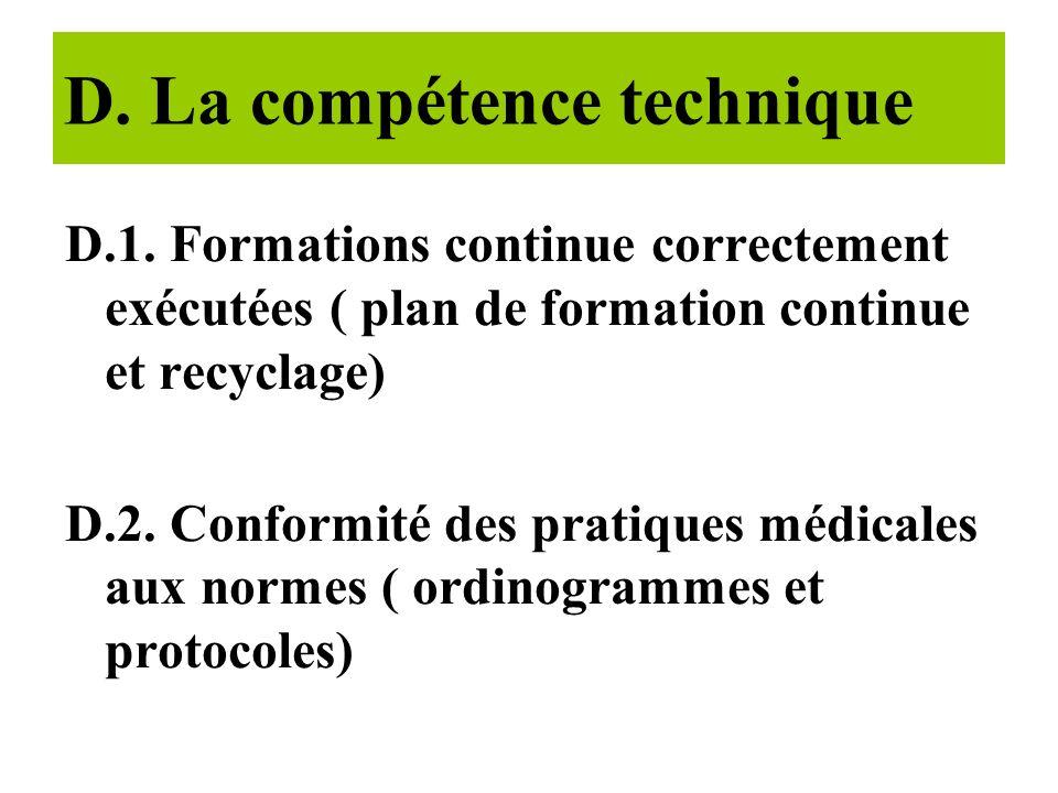 D. La compétence technique