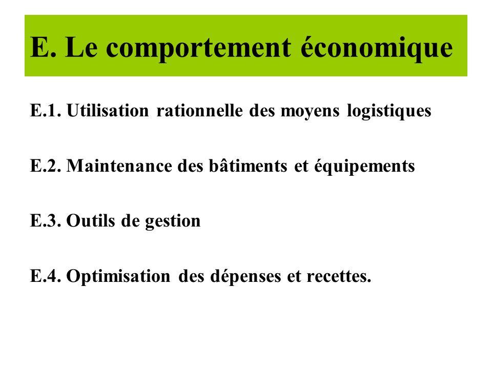 E. Le comportement économique