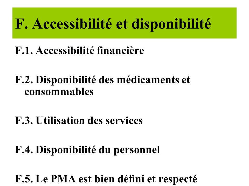 F. Accessibilité et disponibilité