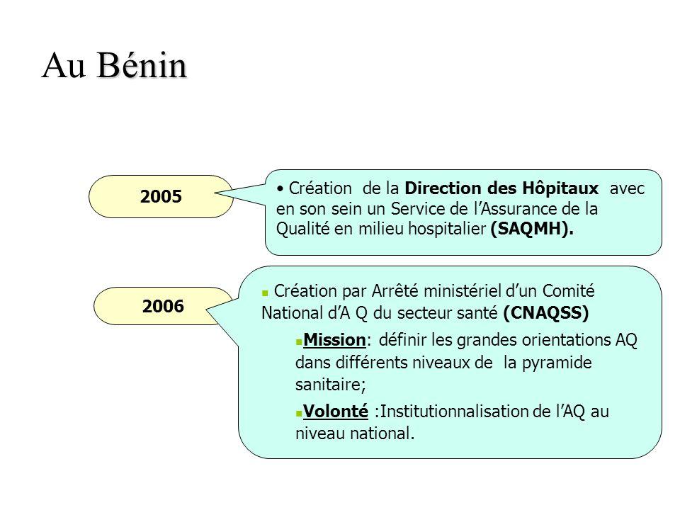 Au Bénin Création de la Direction des Hôpitaux avec en son sein un Service de l'Assurance de la Qualité en milieu hospitalier (SAQMH).