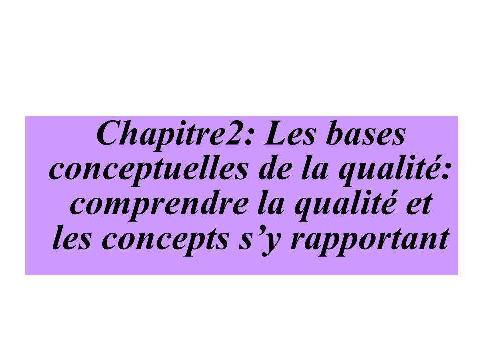 Chapitre2: Les bases conceptuelles de la qualité: comprendre la qualité et les concepts s'y rapportant
