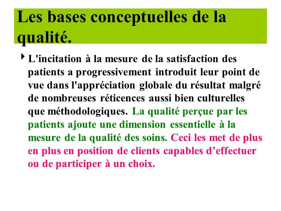 Les bases conceptuelles de la qualité.