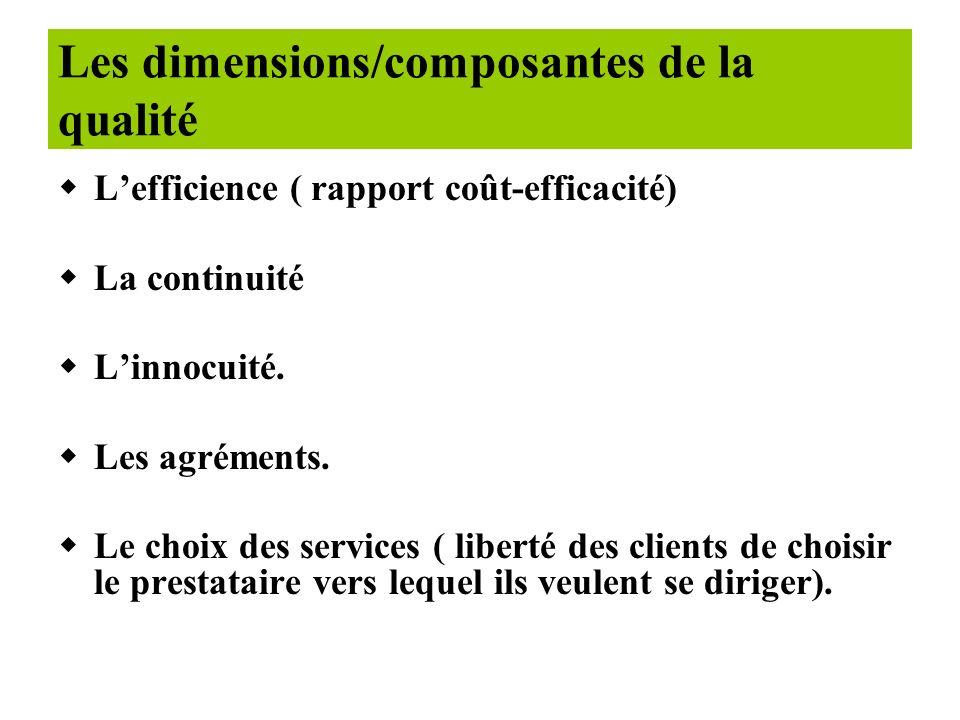Les dimensions/composantes de la qualité