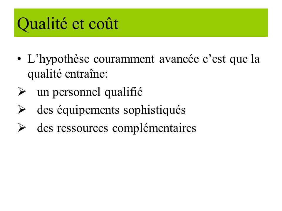 Qualité et coût L'hypothèse couramment avancée c'est que la qualité entraîne: un personnel qualifié.